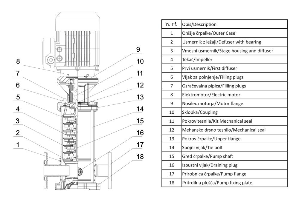 INOX-Hidropostaje-za-čisto-vodo-2
